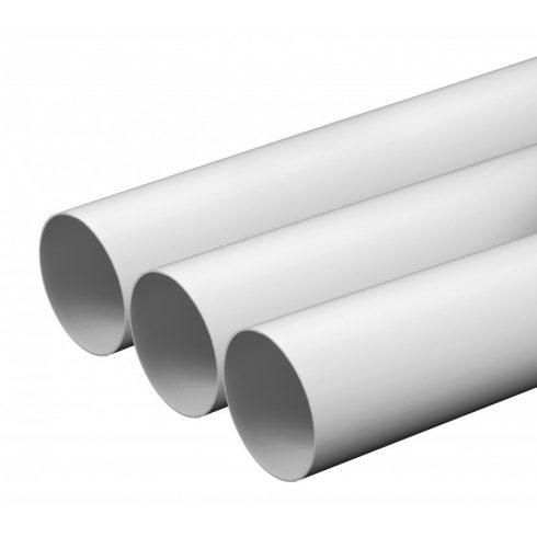PVC merev körcsatorna NA100/1m